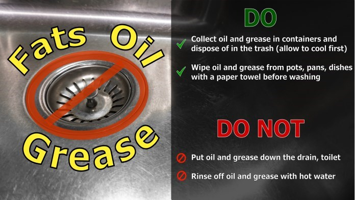 Fats,Oils,and Grease Do's and Do Not's chart