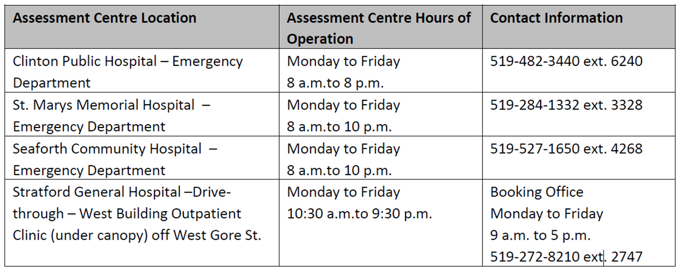 assessment centre hours